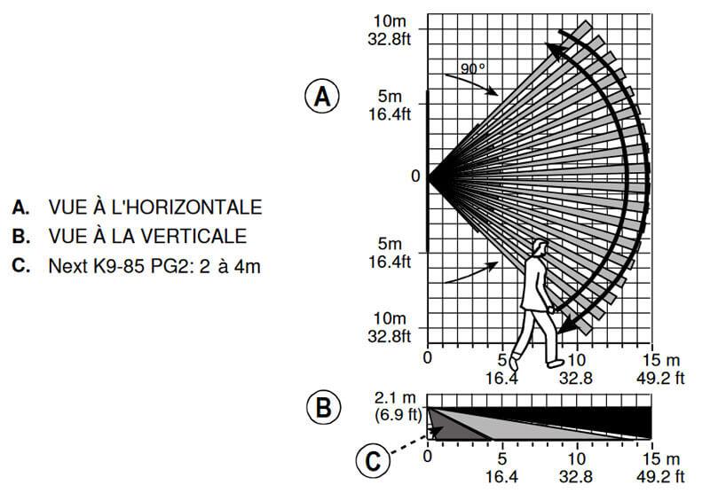 specificites detection champ detecteur mouvement visonic. Black Bedroom Furniture Sets. Home Design Ideas
